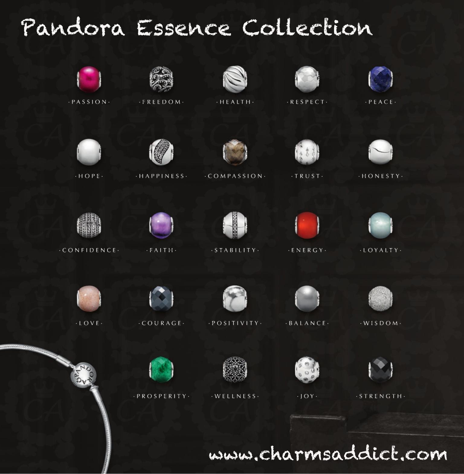 pandora bracelet meaning