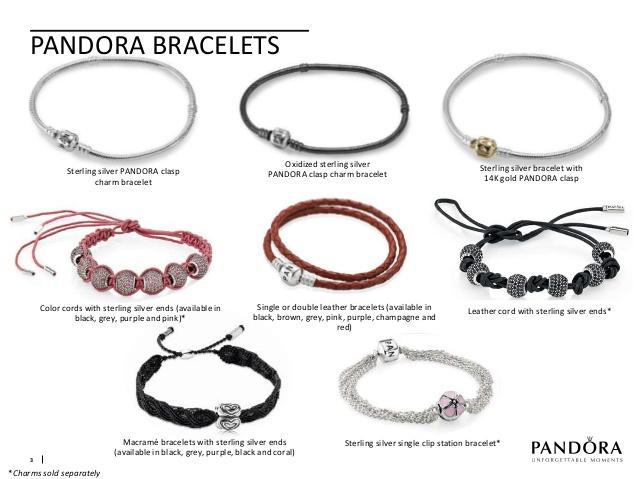 a752131a4 pandora bracelet price canada