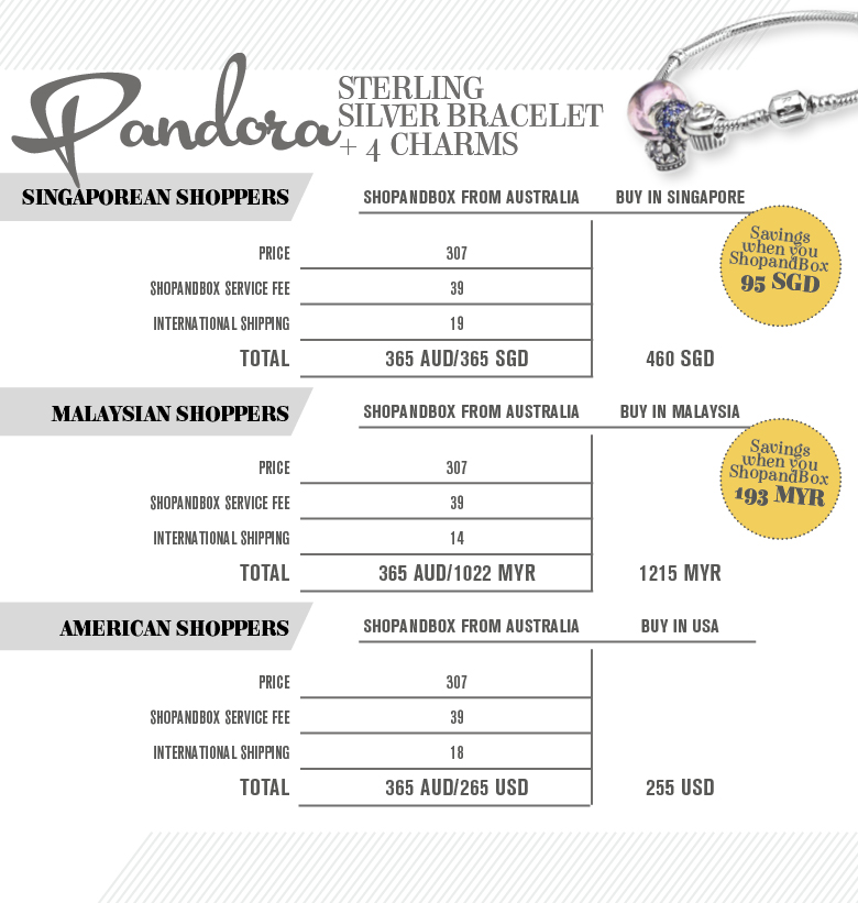 pandora bracelet price list