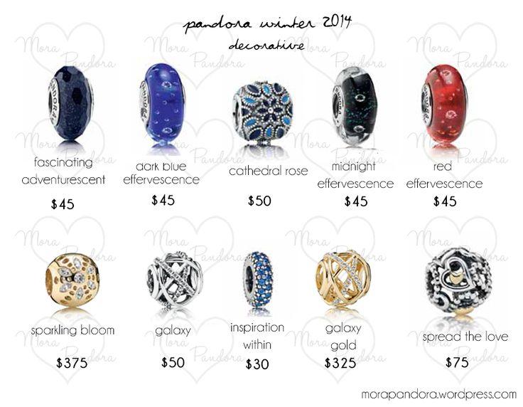 Pandora Charms Price