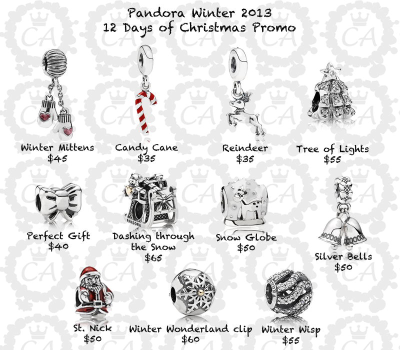 Pandora Christmas Charms.Pandora Charms Xmas 2014